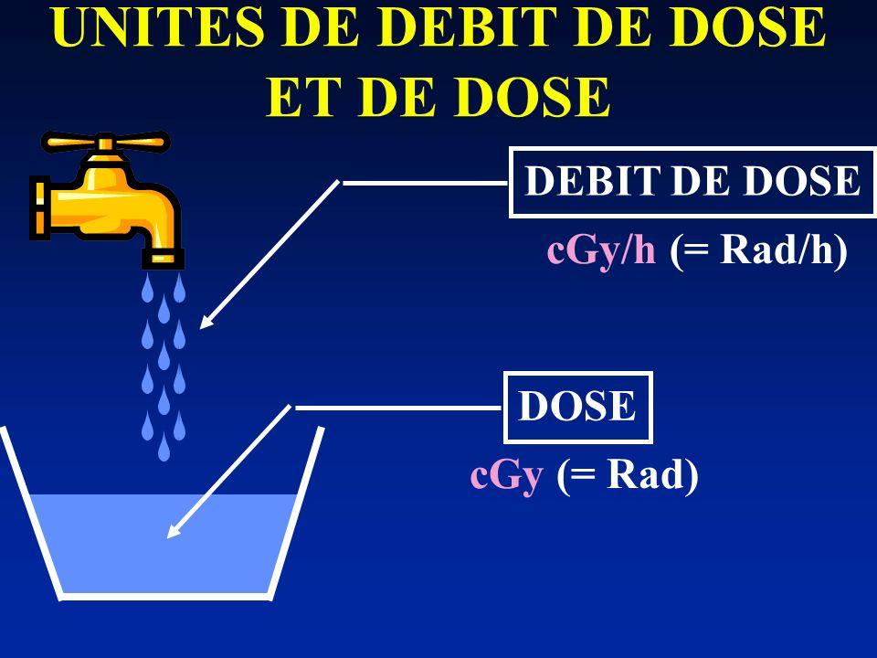 UNITES DE DEBIT DE DOSE ET DE DOSE