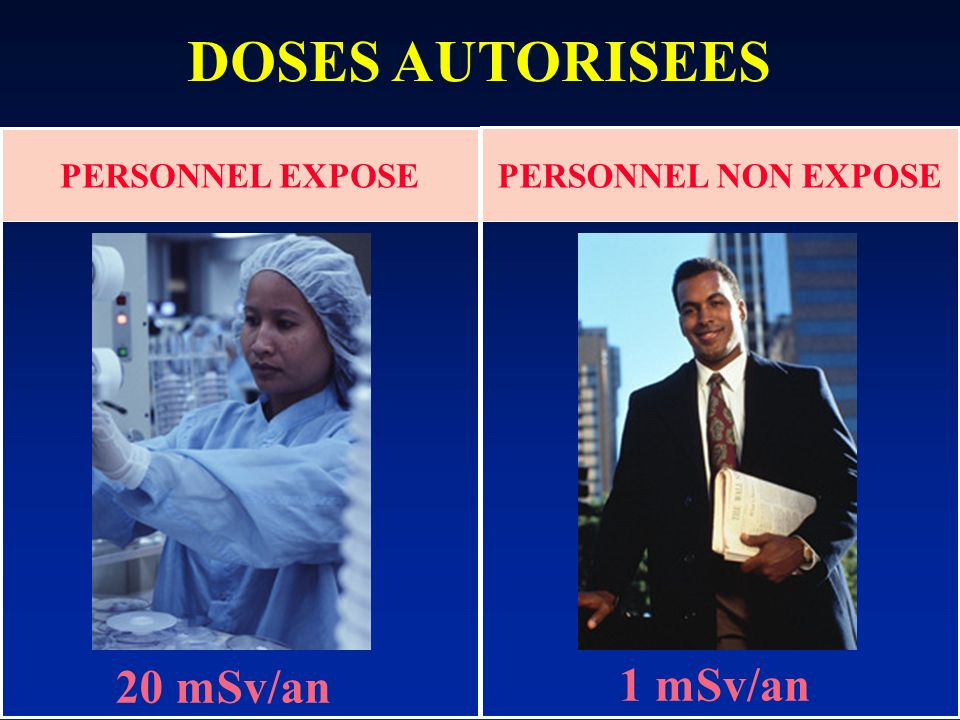 DOSES AUTORISEES 20 mSv/an 1 mSv/an PERSONNEL EXPOSE