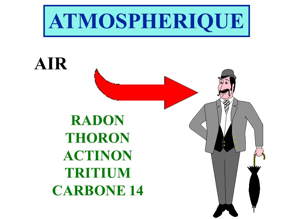 ATMOSPHERIQUE AIR RADON THORON ACTINON TRITIUM CARBONE 14