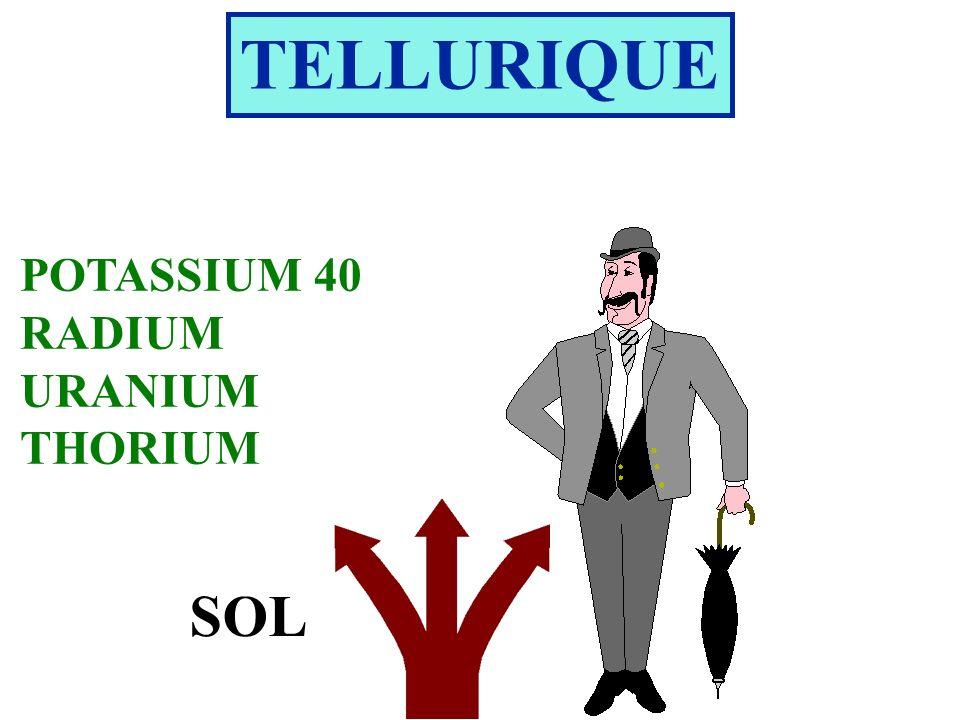 TELLURIQUE POTASSIUM 40 RADIUM URANIUM THORIUM SOL