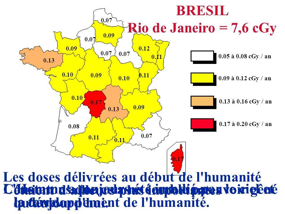BRESIL Rio de Janeiro = 7,6 cGy