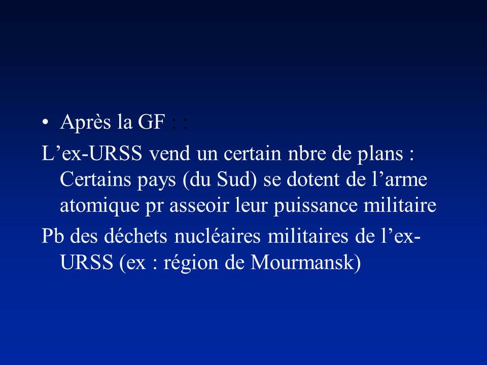 Après la GF : :L'ex-URSS vend un certain nbre de plans : Certains pays (du Sud) se dotent de l'arme atomique pr asseoir leur puissance militaire.