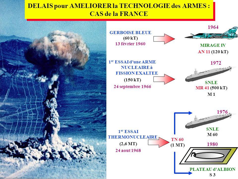 DELAIS pour AMELIORER la TECHNOLOGIE des ARMES : CAS de la FRANCE