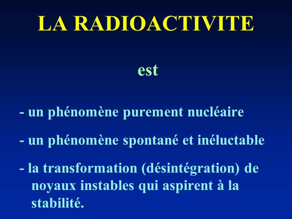 LA RADIOACTIVITE est - un phénomène purement nucléaire