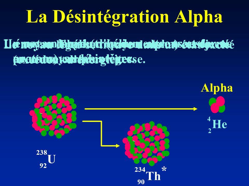 La Désintégration Alpha