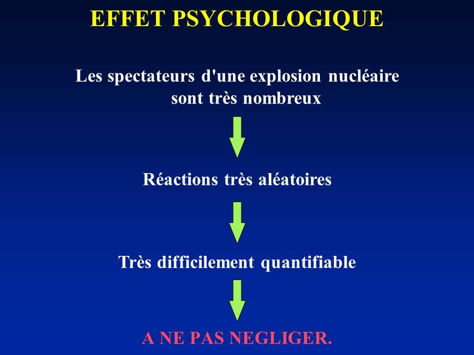 EFFET PSYCHOLOGIQUE Les spectateurs d une explosion nucléaire sont très nombreux. Réactions très aléatoires.