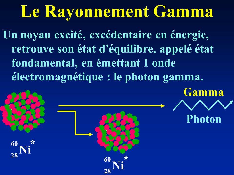 Le Rayonnement Gamma