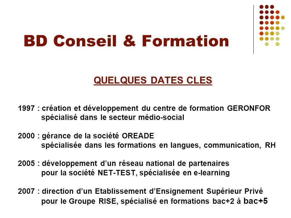 BD Conseil & Formation QUELQUES DATES CLES