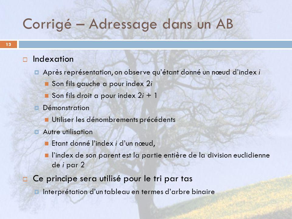Corrigé – Adressage dans un AB