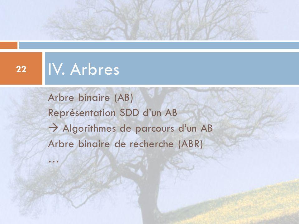 IV. Arbres Arbre binaire (AB) Représentation SDD d'un AB