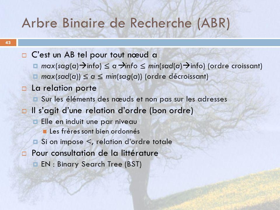 Arbre Binaire de Recherche (ABR)