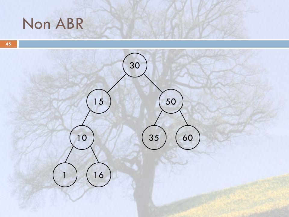 Non ABR 30 15 50 10 35 60 1 16
