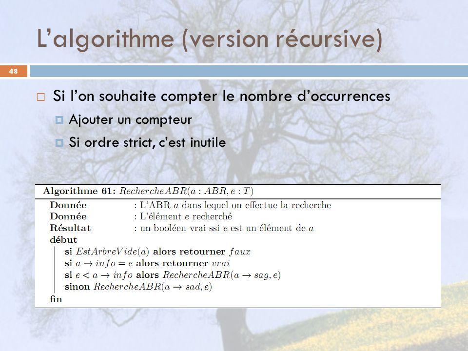 L'algorithme (version récursive)