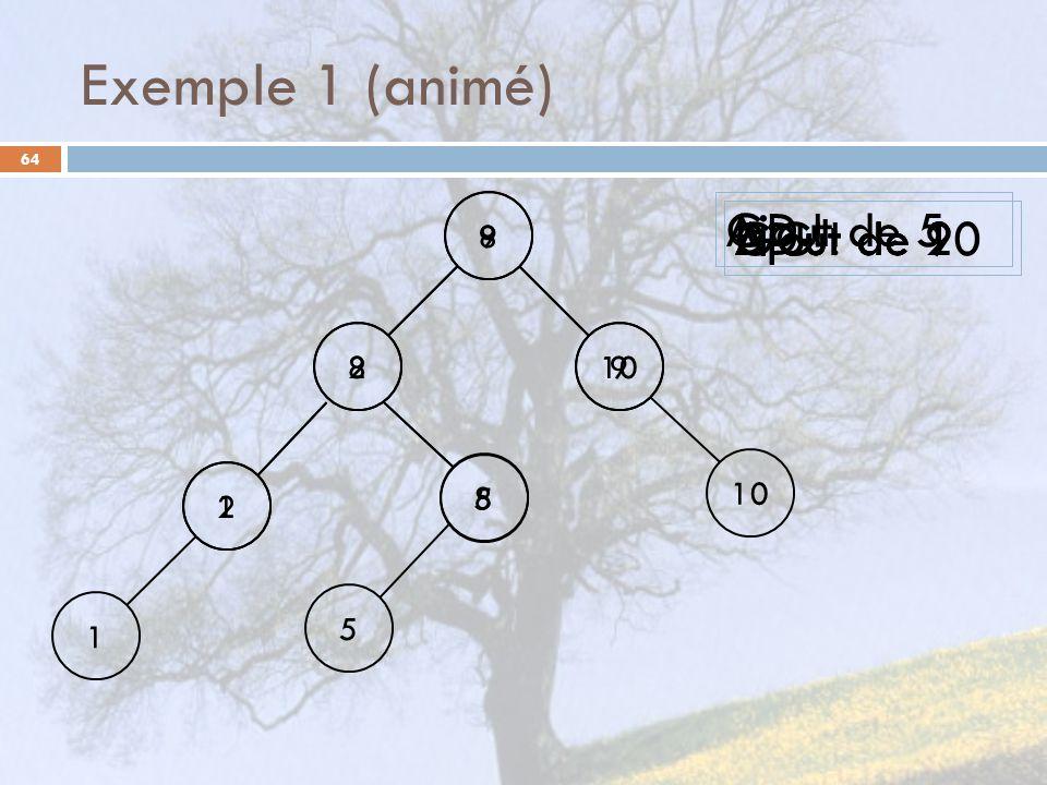 Exemple 1 (animé) Ajout de 5 GD ! Ajout de 1 GG ! Ajout de 2 DD !