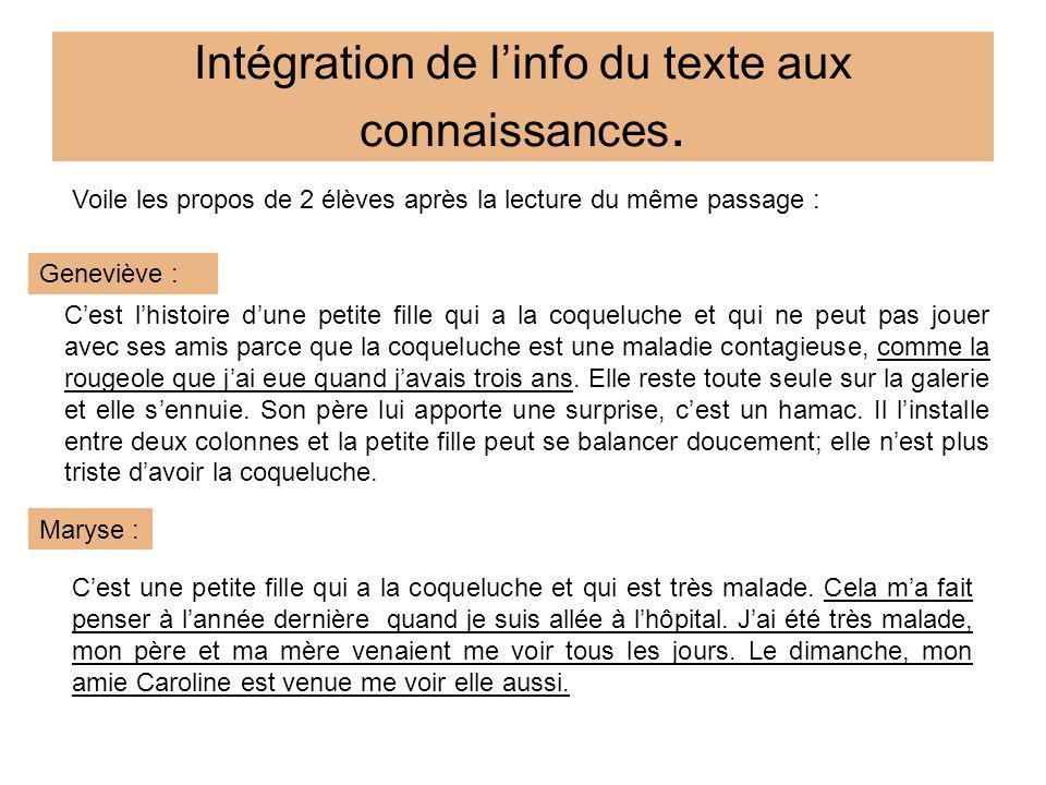 Intégration de l'info du texte aux connaissances.