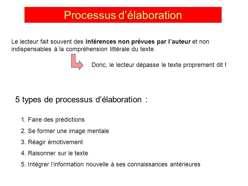 Processus d'élaboration