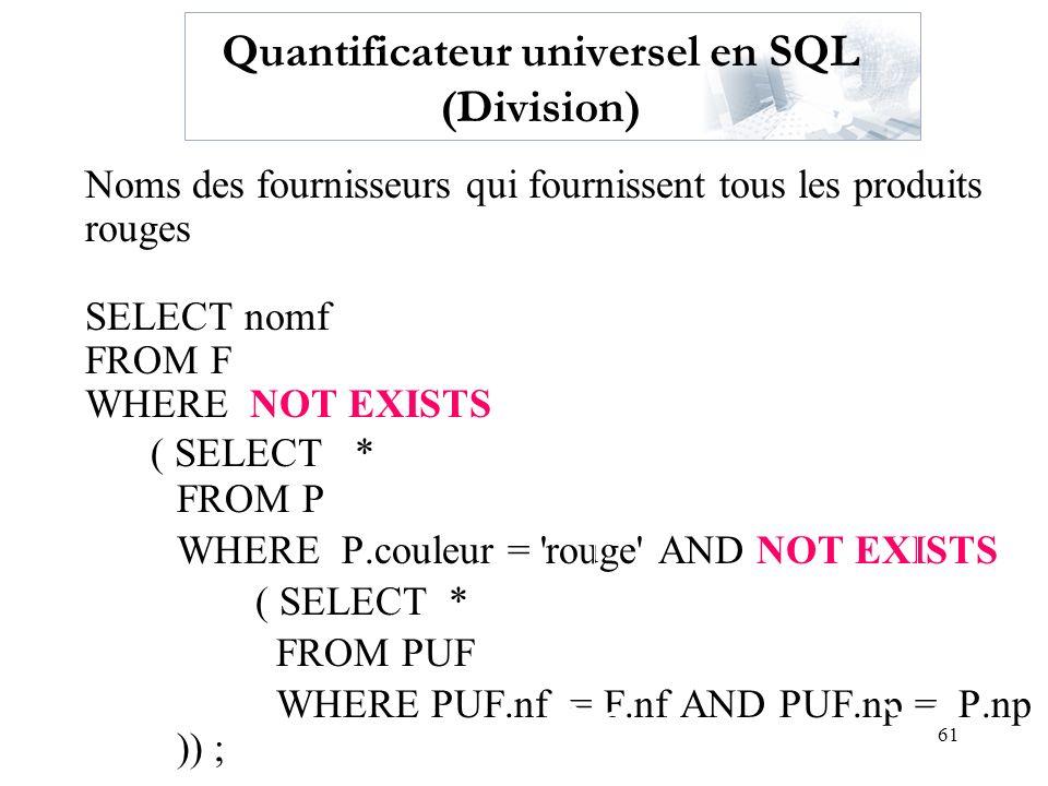 Quantificateur universel en SQL (Division)