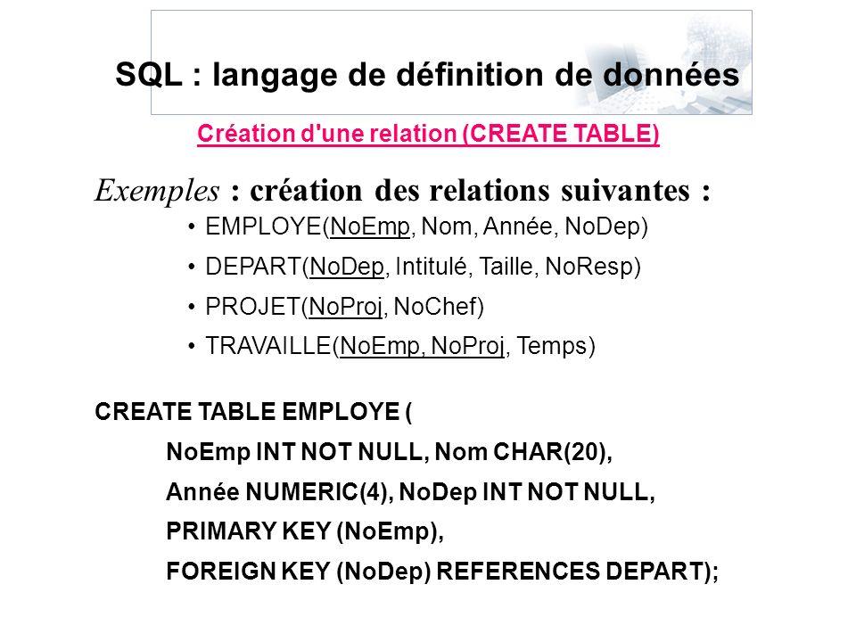 SQL : langage de définition de données