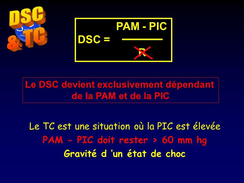 Le DSC devient exclusivement dépendant Gravité d 'un état de choc