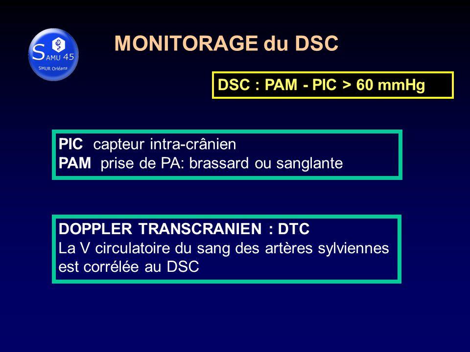MONITORAGE du DSC DSC : PAM - PIC > 60 mmHg
