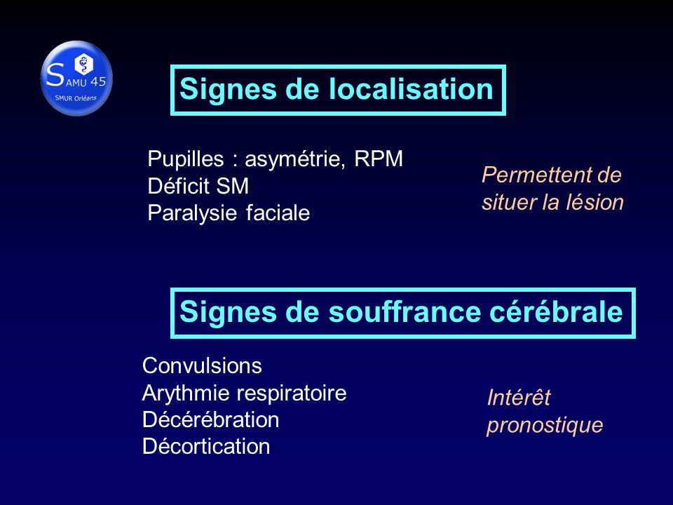 Signes de localisation