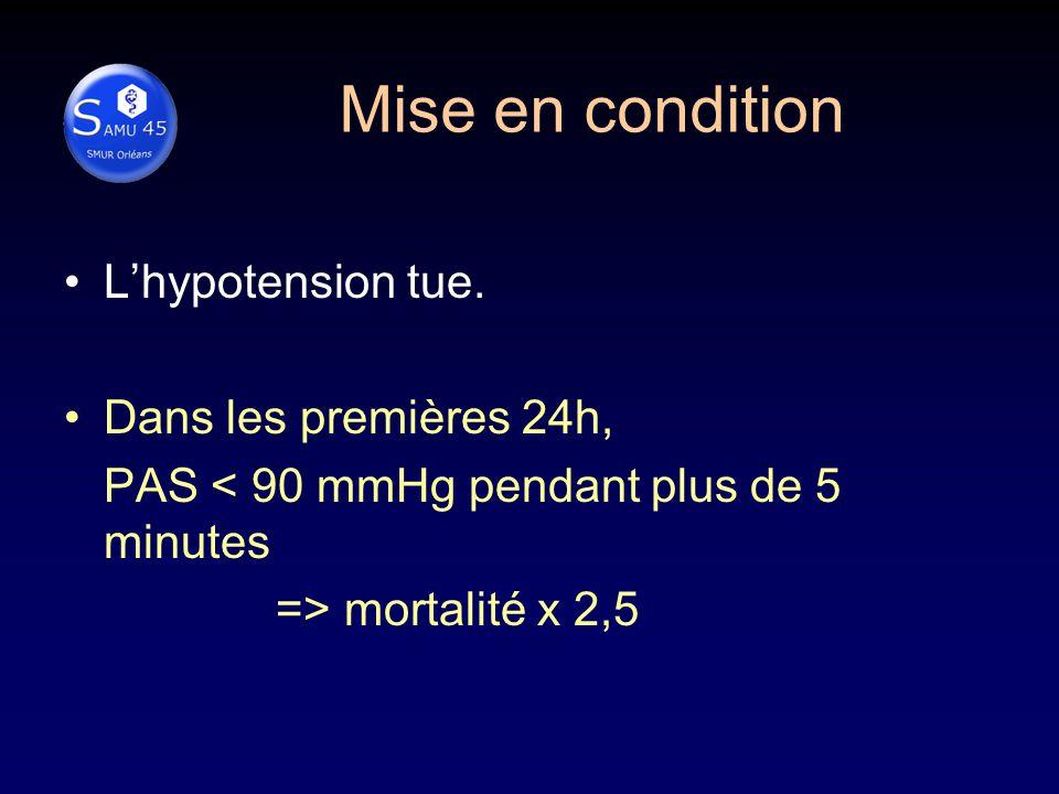 Mise en condition L'hypotension tue. Dans les premières 24h,