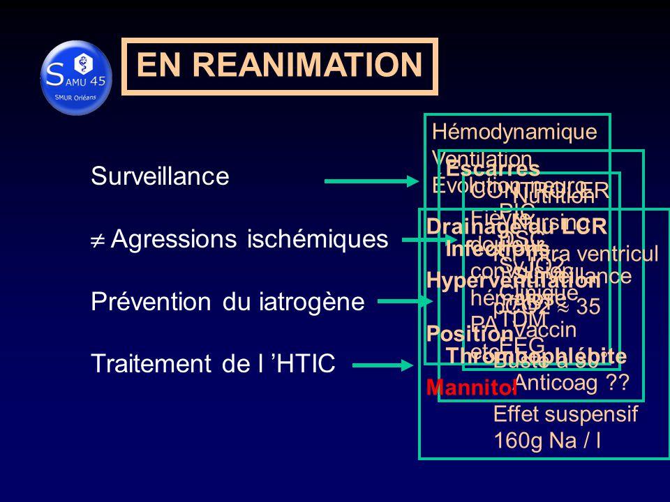 EN REANIMATION Surveillance  Agressions ischémiques