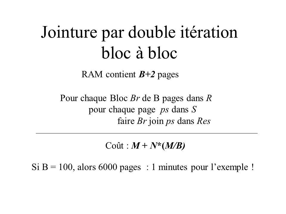 Jointure par double itération bloc à bloc