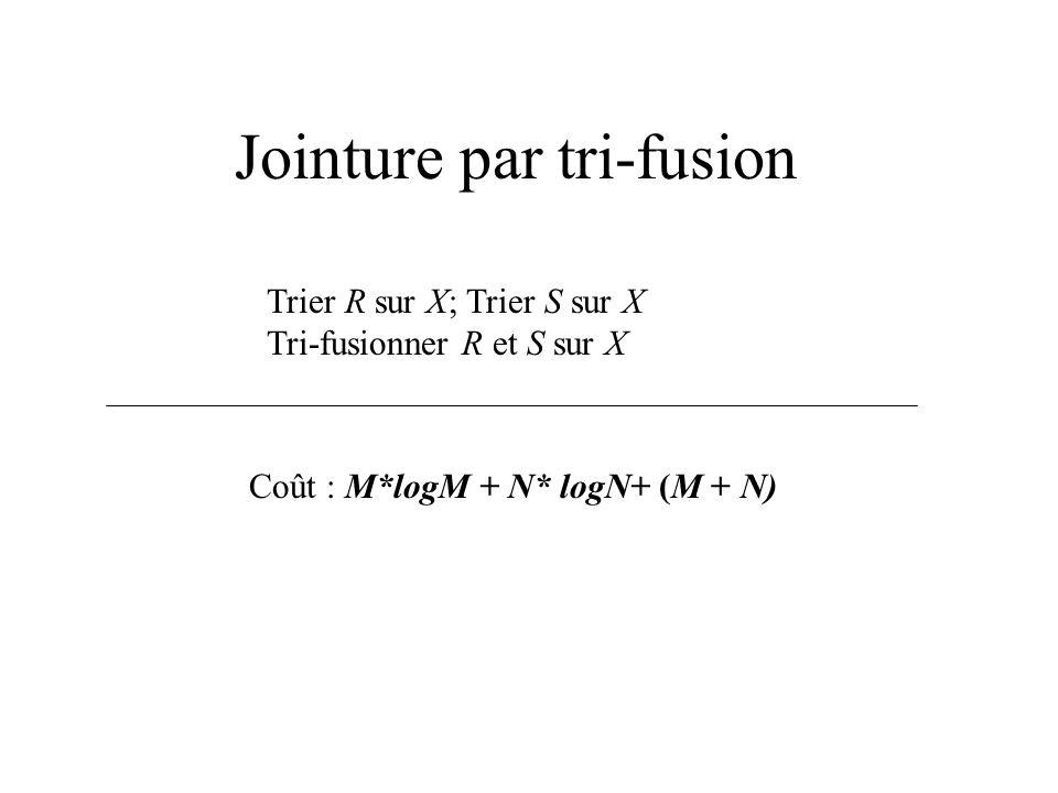 Jointure par tri-fusion