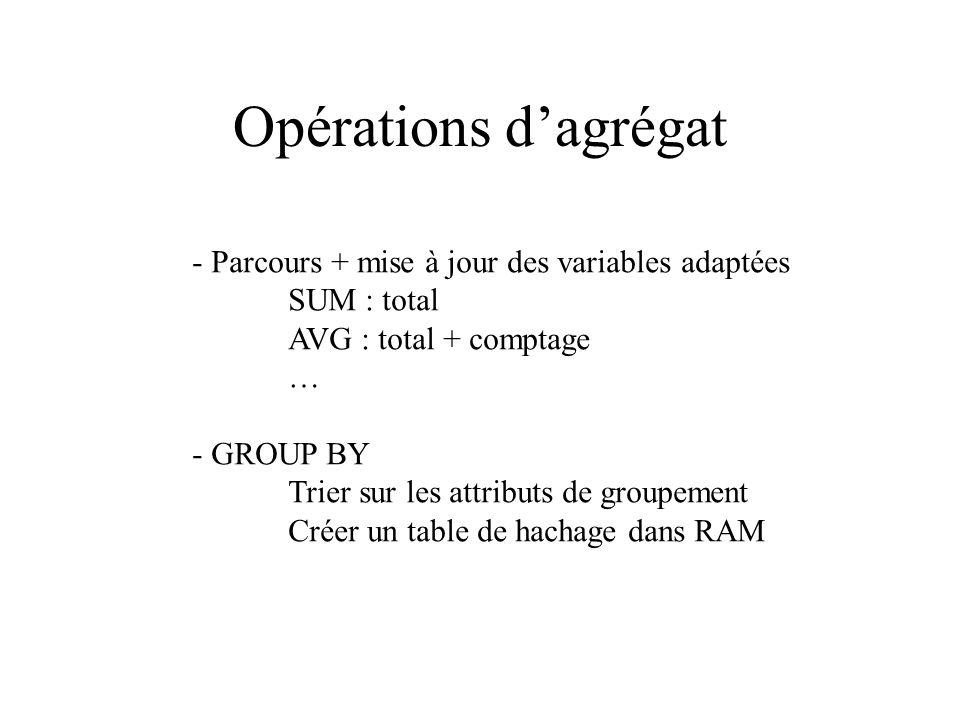 Opérations d'agrégat - Parcours + mise à jour des variables adaptées