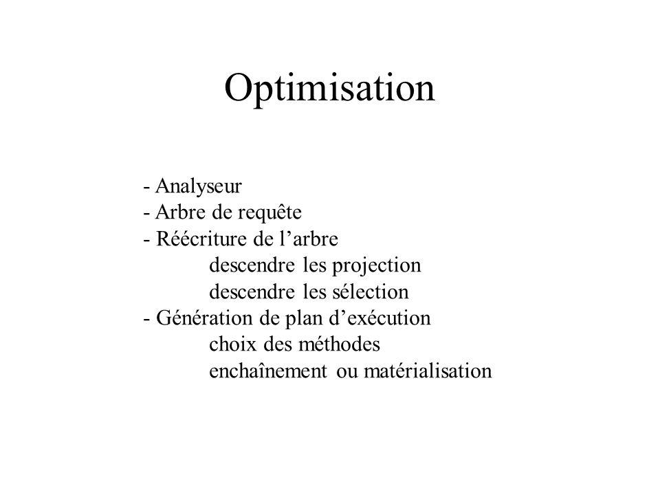 Optimisation - Analyseur - Arbre de requête - Réécriture de l'arbre