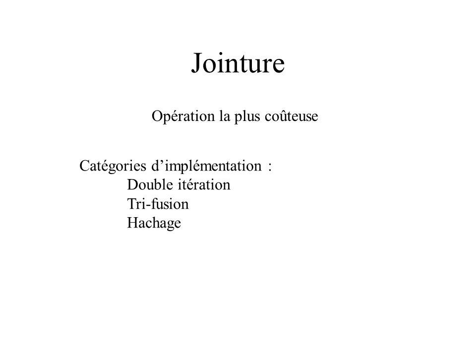 Jointure Opération la plus coûteuse Catégories d'implémentation :