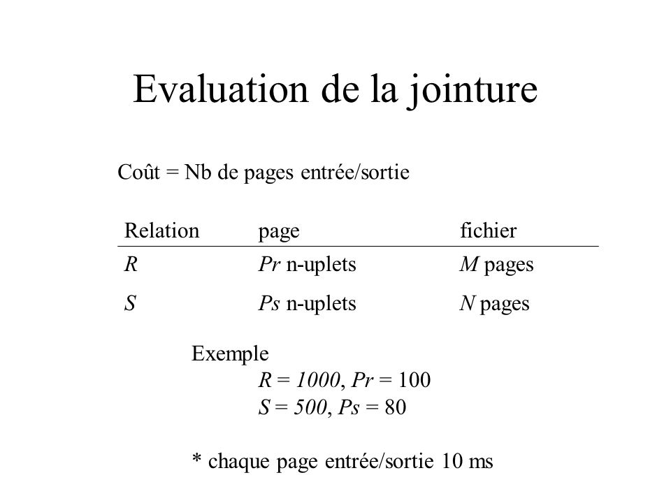 Evaluation de la jointure