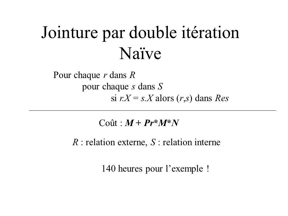 Jointure par double itération Naïve