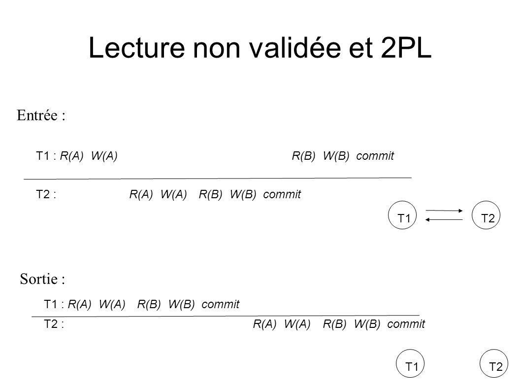 Lecture non validée et 2PL