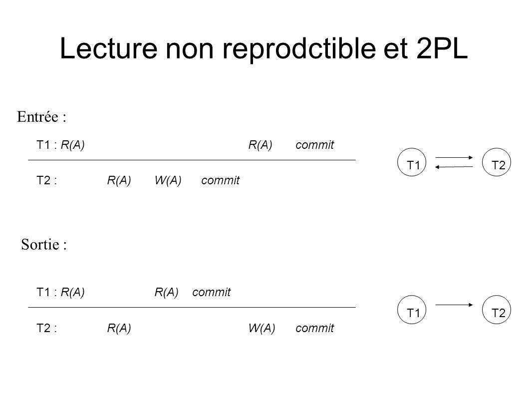 Lecture non reprodctible et 2PL