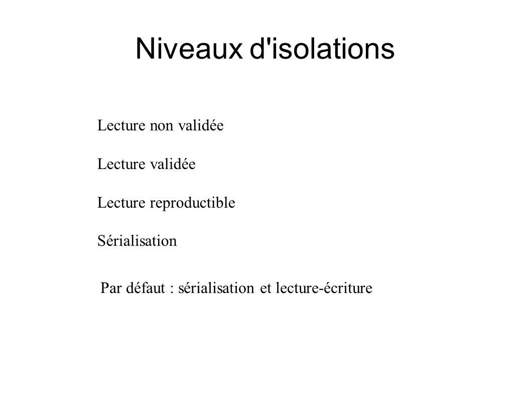 Niveaux d isolations Lecture non validée Lecture validée