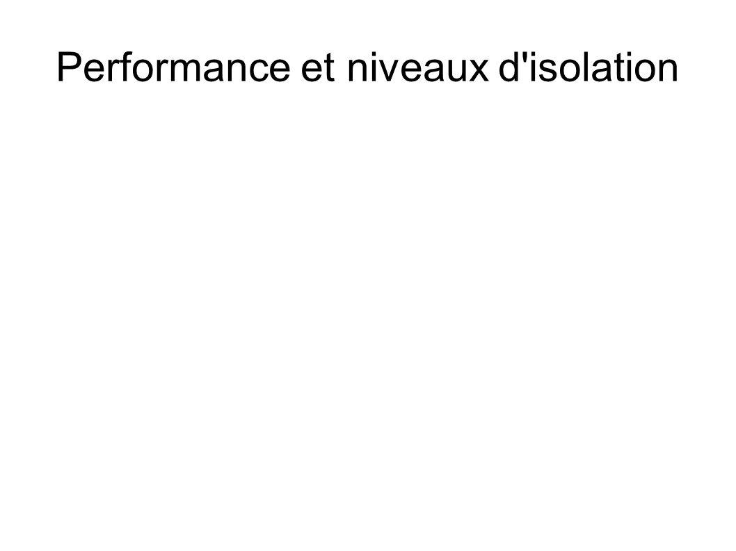 Performance et niveaux d isolation