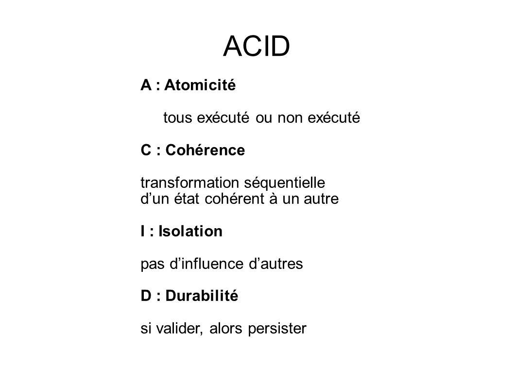 ACID A : Atomicité tous exécuté ou non exécuté C : Cohérence