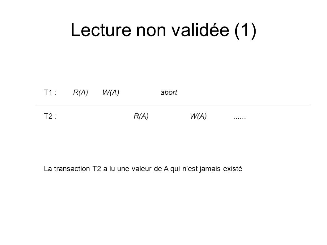 Lecture non validée (1) T1 : R(A) W(A) abort T2 : R(A) W(A) ......