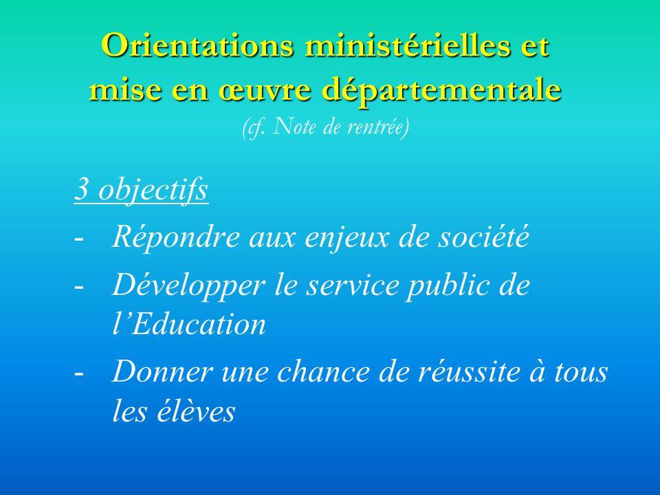 Orientations ministérielles et mise en œuvre départementale