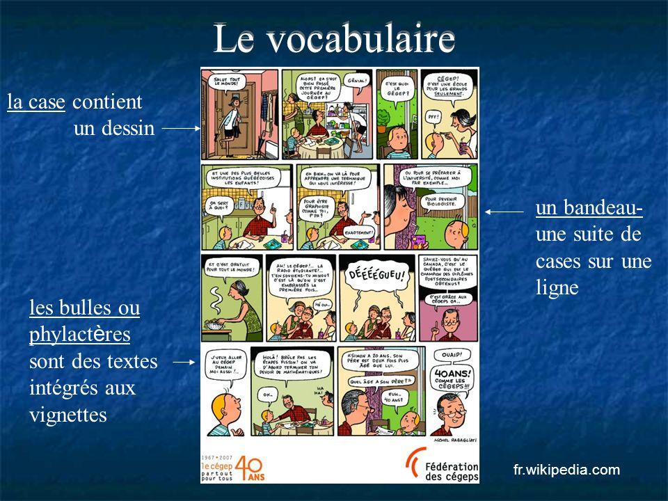 Le vocabulaire la case contient un dessin