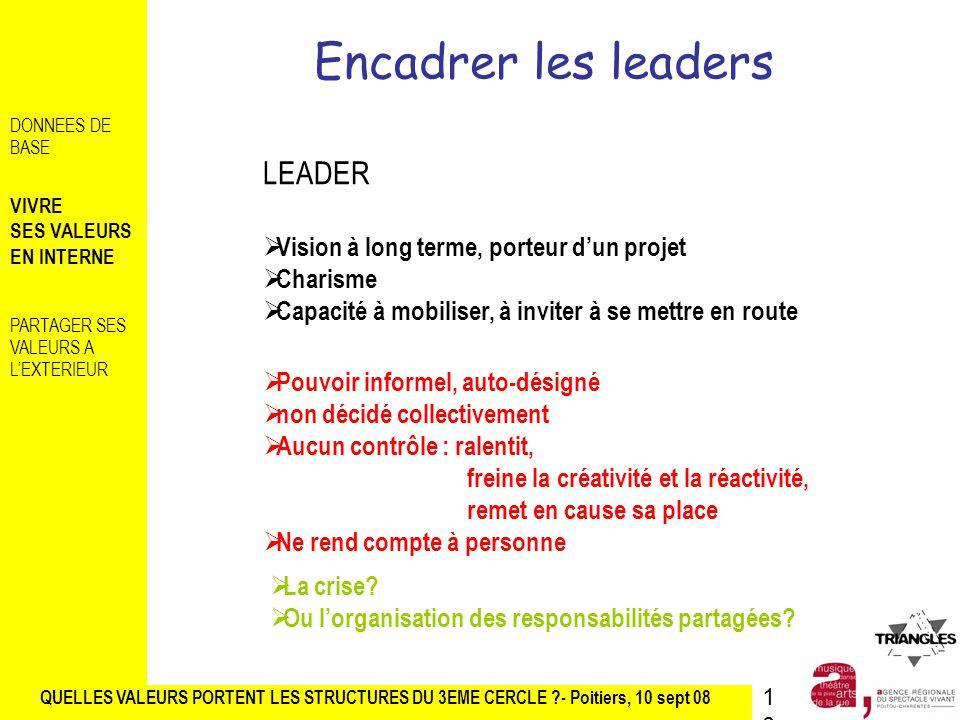 Encadrer les leaders LEADER Vision à long terme, porteur d'un projet