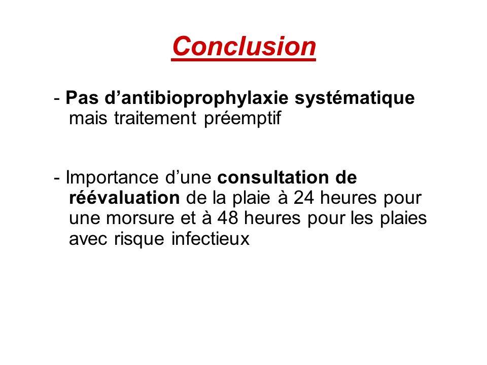 Conclusion - Pas d'antibioprophylaxie systématique mais traitement préemptif.
