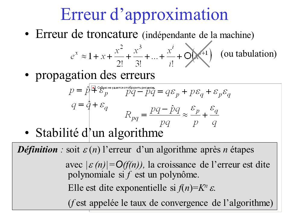 Erreur d'approximation