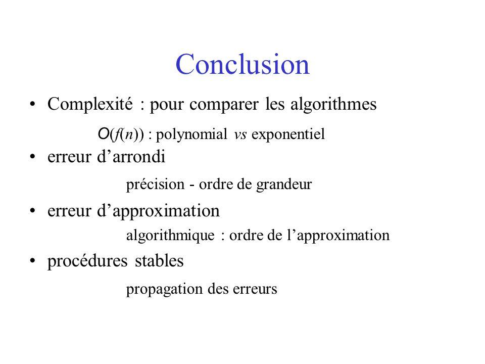 Conclusion Complexité : pour comparer les algorithmes