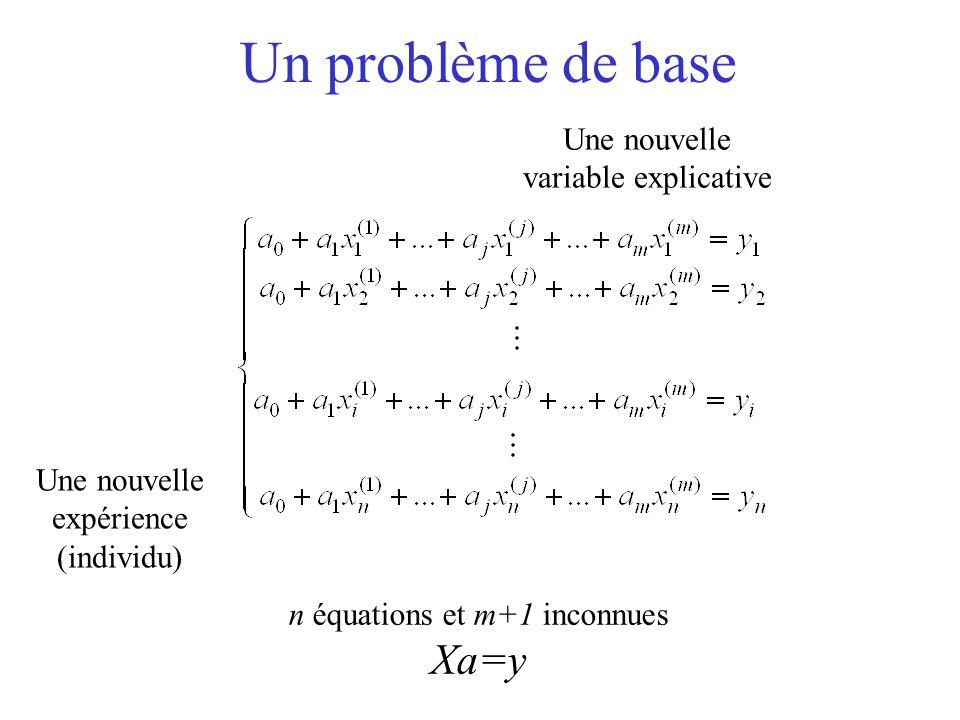 n équations et m+1 inconnues