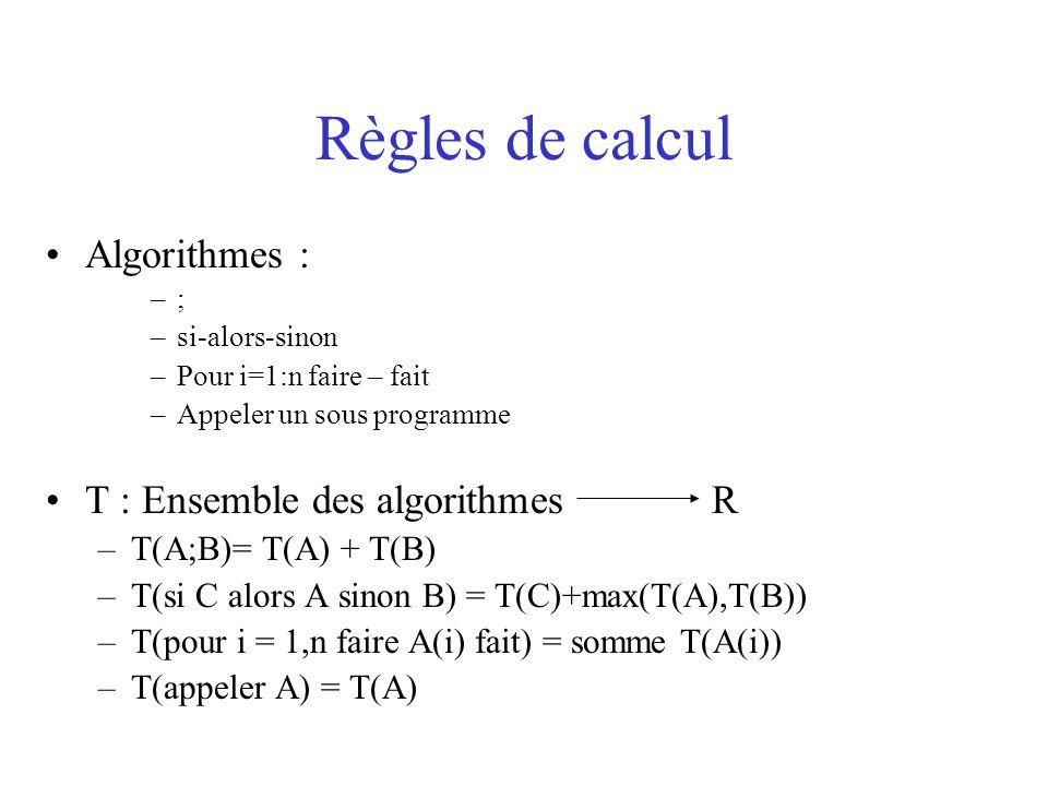 Règles de calcul Algorithmes : T : Ensemble des algorithmes R