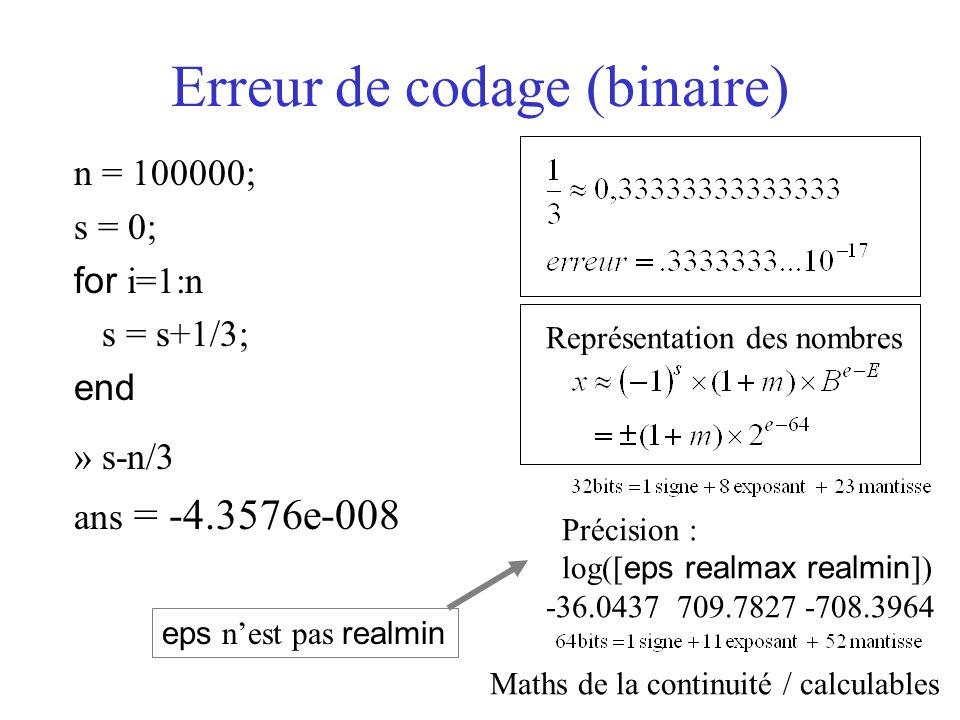 Erreur de codage (binaire)