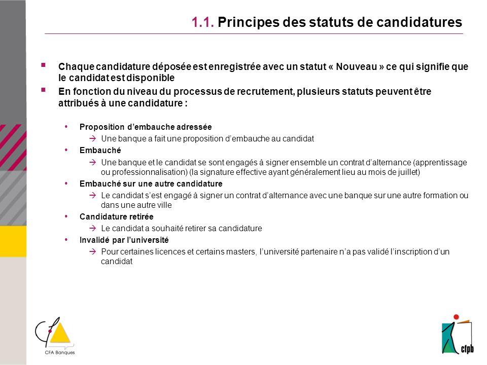 1.1. Principes des statuts de candidatures